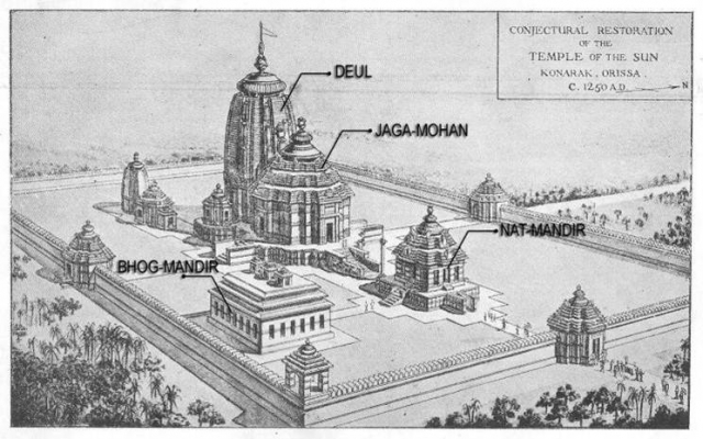 Plan of the sun temple at konark attempted synthesis for Architecture design for home in odisha
